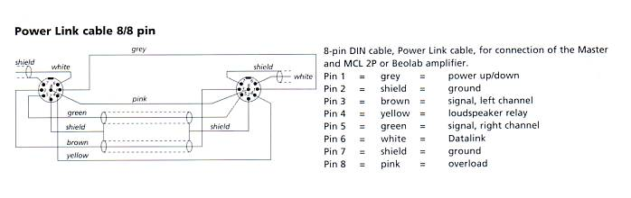 8 pin din connector wiring diagram beotech beoworld technical  beotech beoworld technical