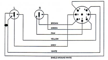 din plug wiring diagram beotech beoworld technical  beotech beoworld technical