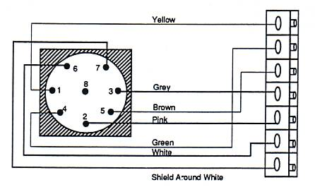8 pin wiring diagram general wiring diagram information u2022 rh velvetfive co uk
